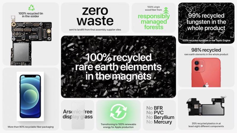 アップルイベント zero waste